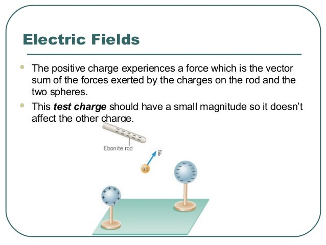 Example 6 A Test Charge The positive test charge has a magnitude of 3.0x10-8 C and experiences a force of 6.0x10-8 N. (a) ...