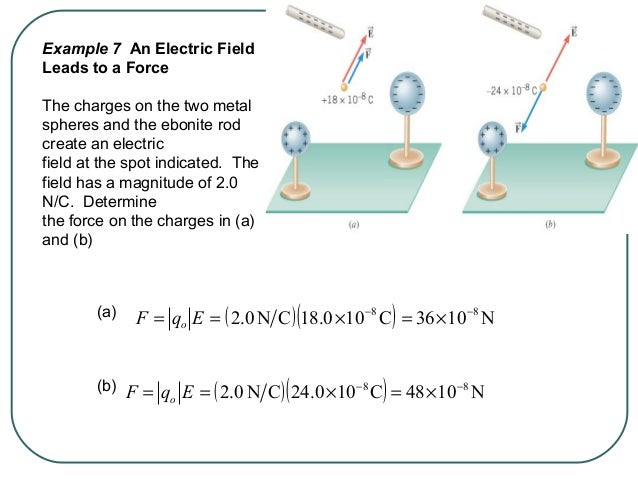 Electric fields from different sources add as vectors. Electric Force in 2D