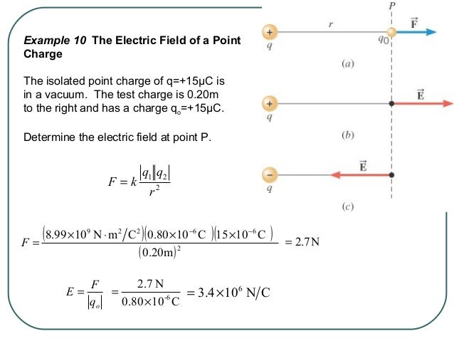 2 r q kE = The electric field does not depend on the test charge. o o qr qq k 1 2 = Point charge qo: The Electric Field Eq...