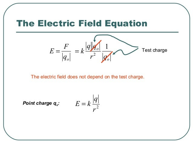 Example 11 The Electric Fields from Separate Charges May Cancel Two positive point charges, q1=+16μC and q2=+4.0μC are sep...