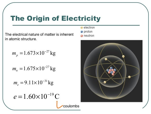 The electrical nature of matter is inherent in atomic structure. kg10673.1 27− ×=pm kg10675.1 27− ×=nm kg1011.9 31− ×=em C...