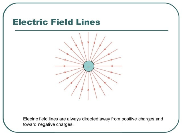 Electric field lines always begin on a positive charge and end on a negative charge and do not stop in midspace. Electric ...