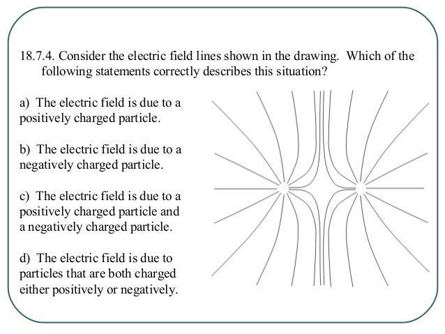 18.7.5. Consider the electric field lines shown in the drawing. Which of the following statements correctly describes this...