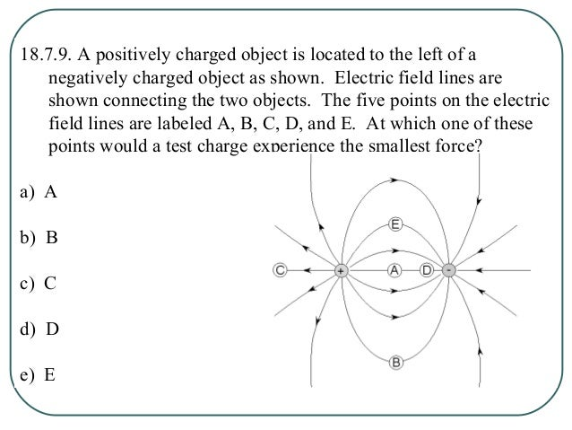 18.7.10. A positively charged object is located to the left of a negatively charged object as shown. Electric field lines ...