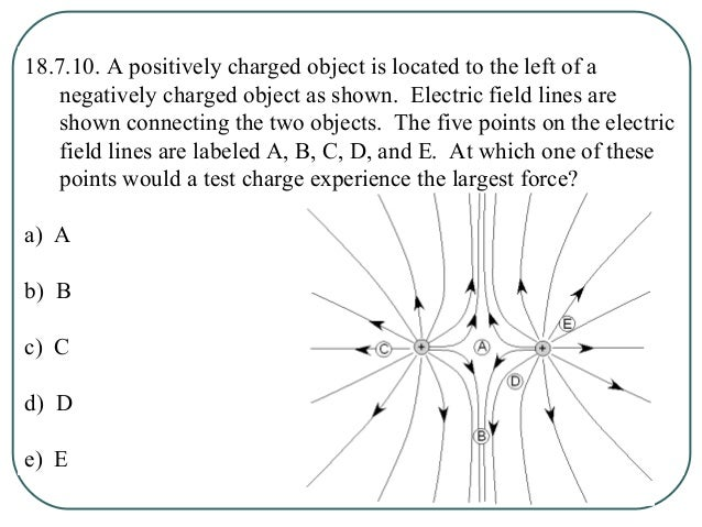 18.7.11. A positively charged object is located to the left of a negatively charged object as shown. Electric field lines ...