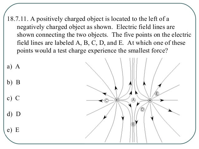 Ch 18: Electric Fields Section 8: The Electric Field Inside a Conductor: Shielding