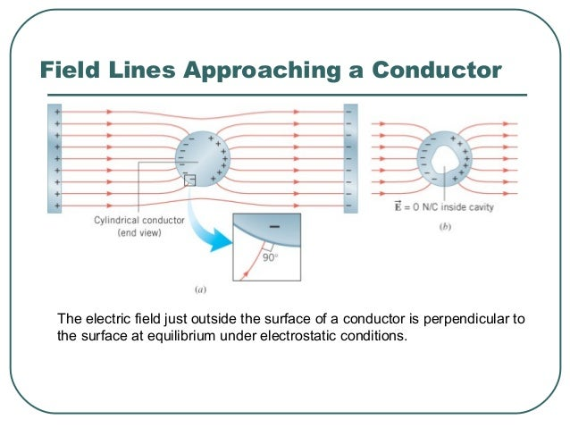Conceptual Example 14 A Conductor in an Electric Field A charge is suspended at the center of a hollow, electrically neutr...