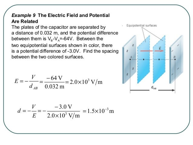 electric potential Define electric potential electric potential synonyms, electric potential pronunciation, electric potential translation, english dictionary definition of electric potential.