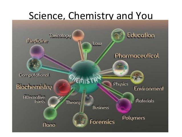 Science, Chemistry and You