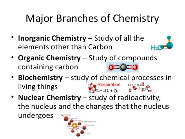 branches of chemistry and their definition pdf