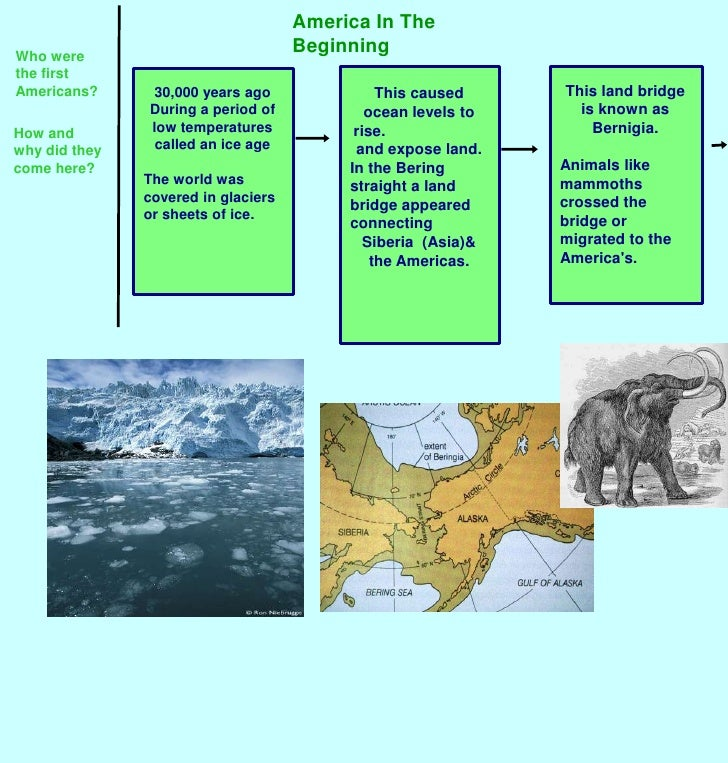 America In The Beginning<br />Who were the first Americans?<br />This land bridge is known as Bernigia.<br />Animals like ...