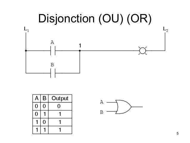 Circuits logiques combinatoire for Inverseur logique