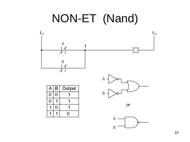 Ch1 circuits logiques p1 combinatoire v4 for Inverseur logique