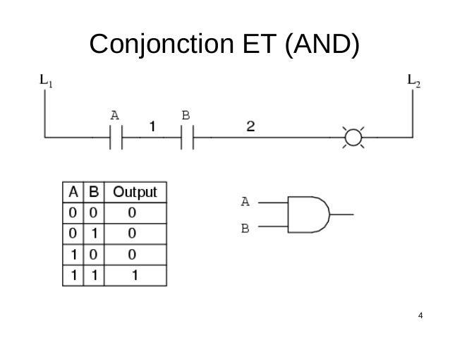 Ch1 circuits logiques p1 combinatoire v4 for Circuit combinatoire