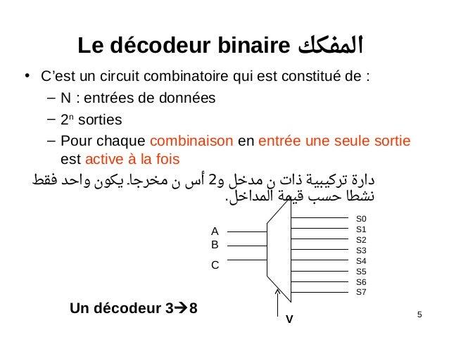 Ch1 circuits logiques p2 transcodeurs for Les circuits logiques combinatoires
