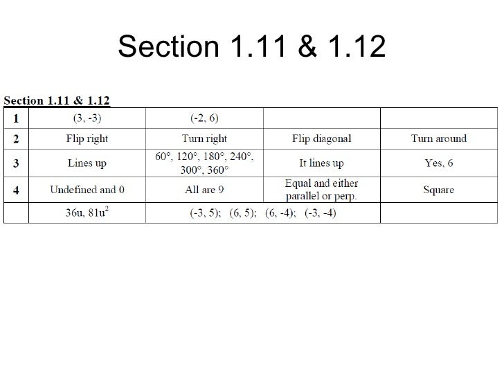 chapter 1 hw 1 - matter and measurement study cards, use ap1 (ignore 1 / save 14 & 16 for  ch 6 / save 20 for ch 2), | word | acrobat | picture | link | handouts, element.