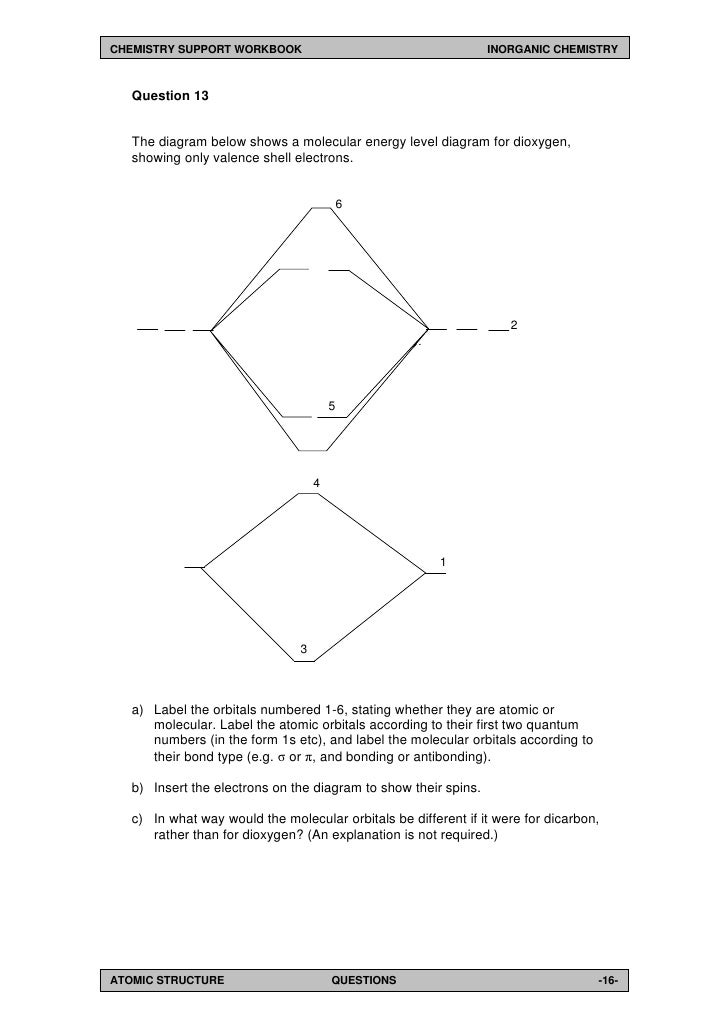 First Year Undergraduate Inorganic Chemistry Workbook – Remember the Titans Worksheet