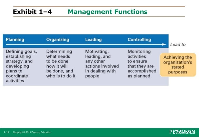 kroger functions of planning organizing and controlling