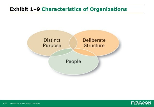 importance of studying management and organisations The importance of talent management: a study of chinese organisations   organisations, journal of chinese economic and foreign trade studies , vol.