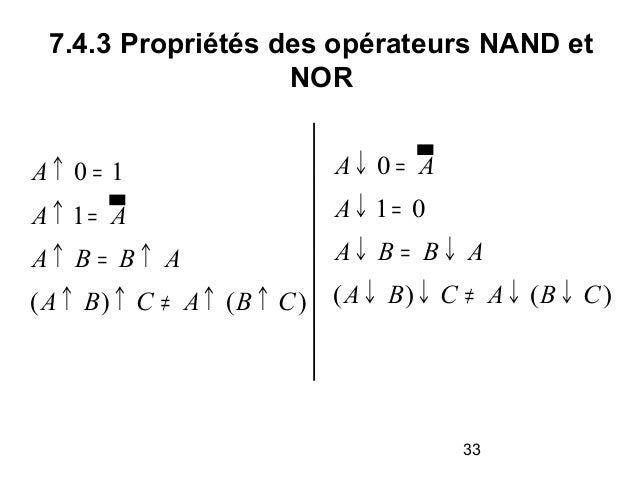 Alg bre de boole for Fonction nand