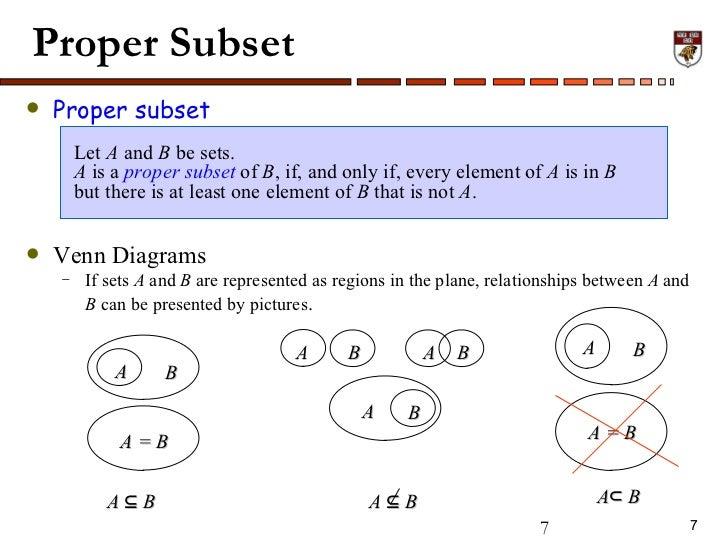 Venn Diagram Proper Subset Data Library