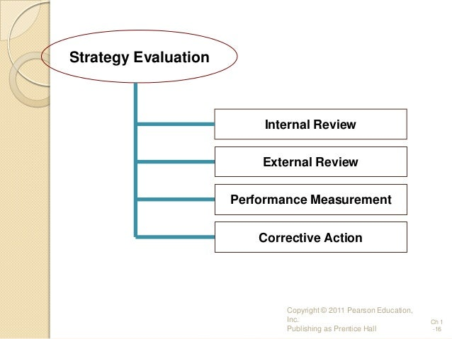 ch 1 2011 pearson strategic An overview of strategic retail management  in chapter 1, we will look at the framework of retailing, the importance of developing and applying a sound re.