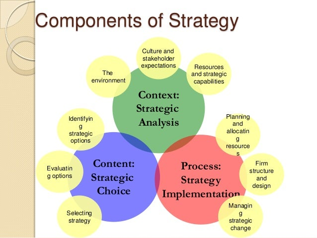 """strategy analysis and choice Module 6 strategy analysis & choice ch 6 -2 ch 6 -3 """"whether it's broke or not,  fix it – make it better not just products, but the whole company if necessary."""