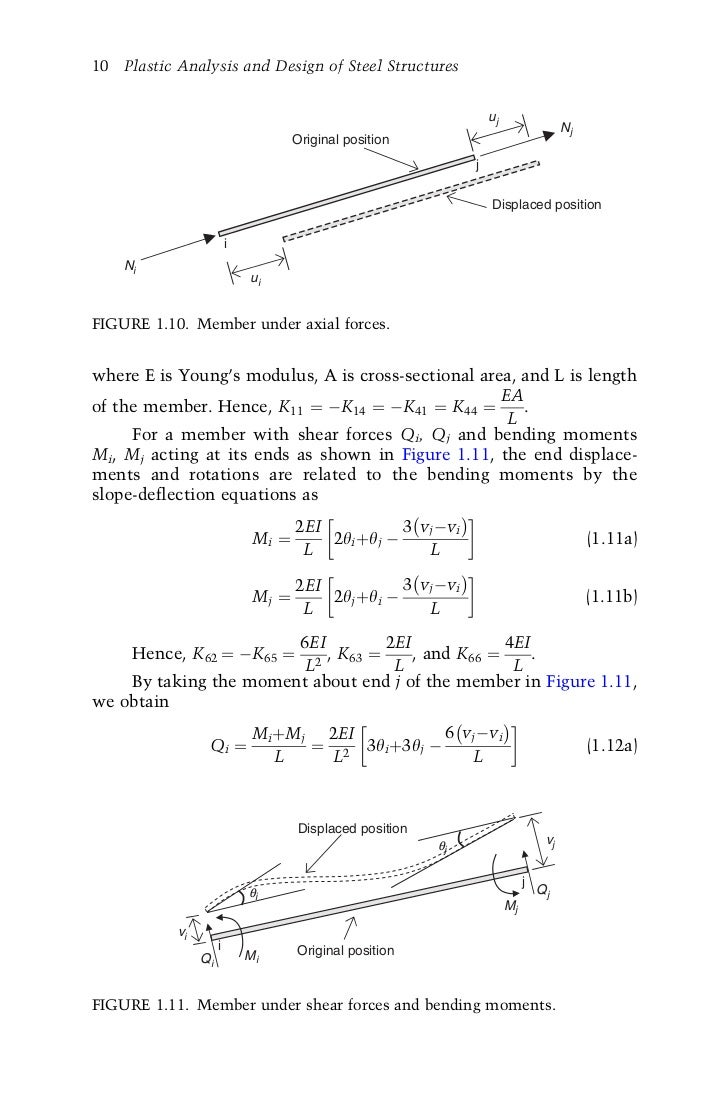 Ch 1 Structural Analysis Stiffness Method For Accessibility Draw The Shear Force And Bending Moment Diagrams 10