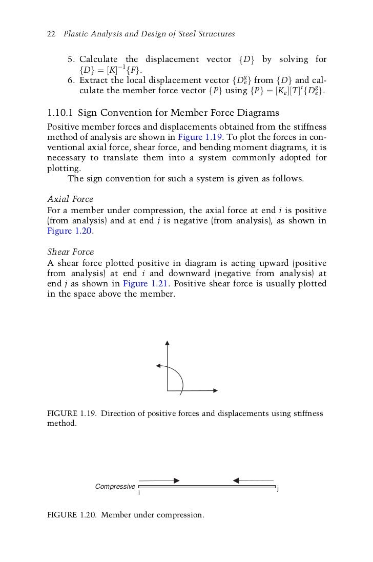 Ch 1 Structural Analysis Stiffness Method Shear Force Diagrams 22