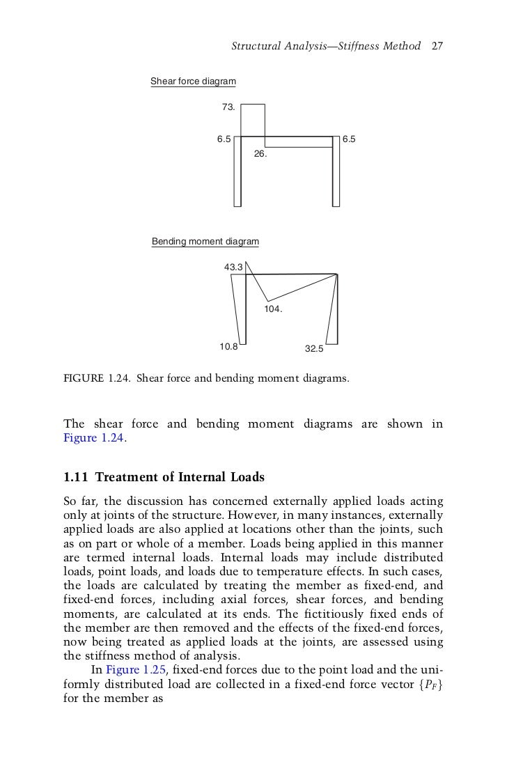 Ch 1 Structural Analysis Stiffness Method Shear Force And Bending Moment Diagram Shaer Froce 27 Analysisstiffness 73 65 26