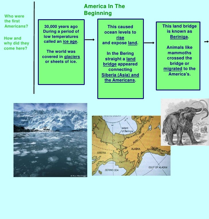 America In The Beginning<br />Who were the first Americans?<br />This land bridge is known as Beriniga.<br />Animals like ...