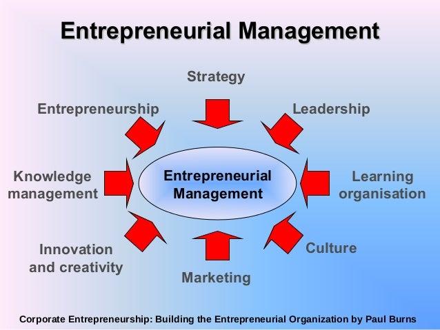 Leadership and Entrepreneurship