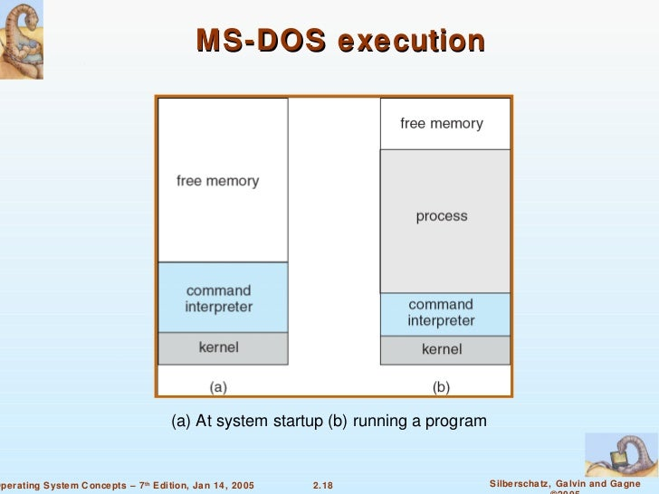 Chapter 2 Operating System Structures