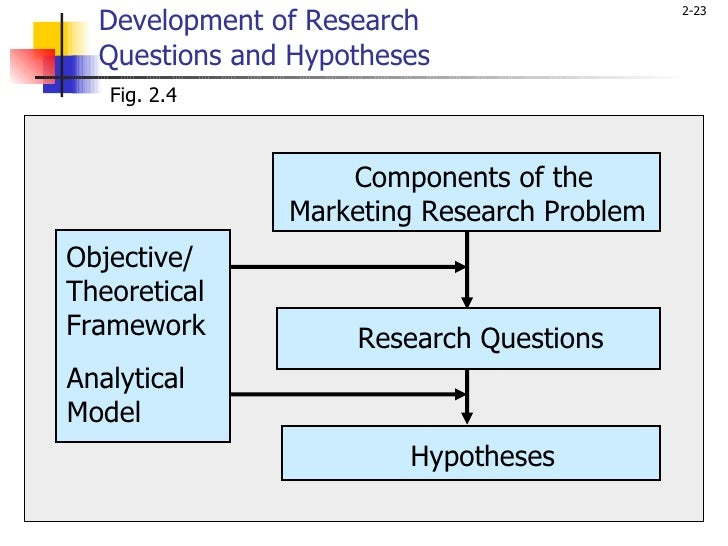 what is an analytical framework for an essay