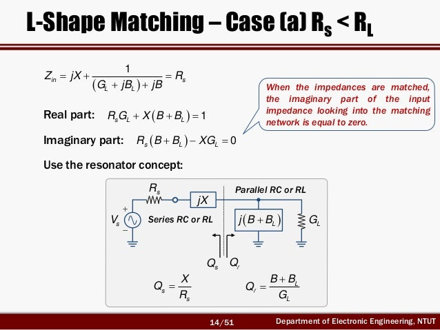 RF Circuit Design - [Ch2-1] Resonator and Impedance Matching