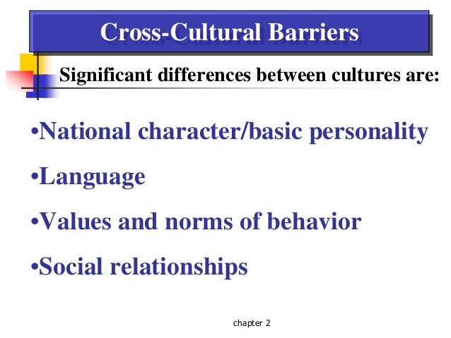 four significant interpersonal barriers to communication What is noise intrapersonal -interpersonal - upward communication barriers: important thing is that what is sent up may not be always be reliable mihir dave - b h gardi college of engineering & technology - rajkot organizational barriers.