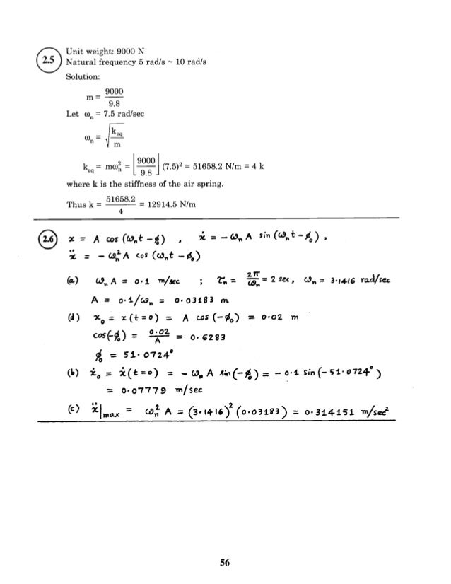 Mechanical vibrations by ss rao 4th edition solution manual chapter 02 fandeluxe Gallery