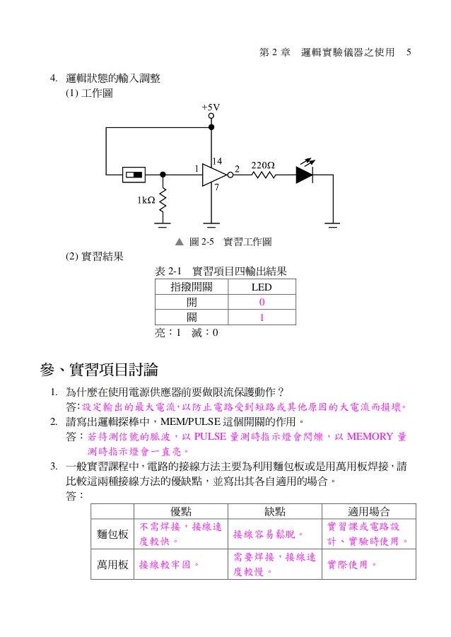 第 2 章 邏輯實驗儀器之使用 5 4. 邏輯狀態的輸入調整 (1) 工作圖 ▲ 圖 2-5 實習工作圖 (2) 實習結果 表 2-1 實習項目四輸出結果 指撥開關 LED 開 0 關 1 亮:1 滅:0 參、實習項目討論 1. 為什麼在使用電...