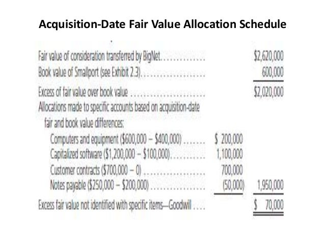 Fair Allocation of Multiple Resources Using a Non