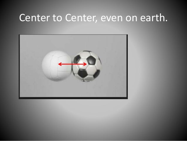 From the earth, and between the  objects themselves.  Pull from man to earth.  Pull from center of earth to man.