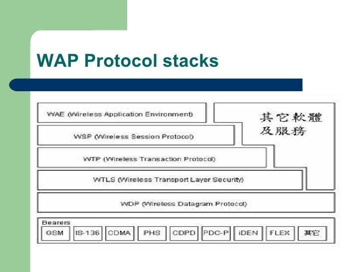 CH2 Wireless system architecture Slide 3