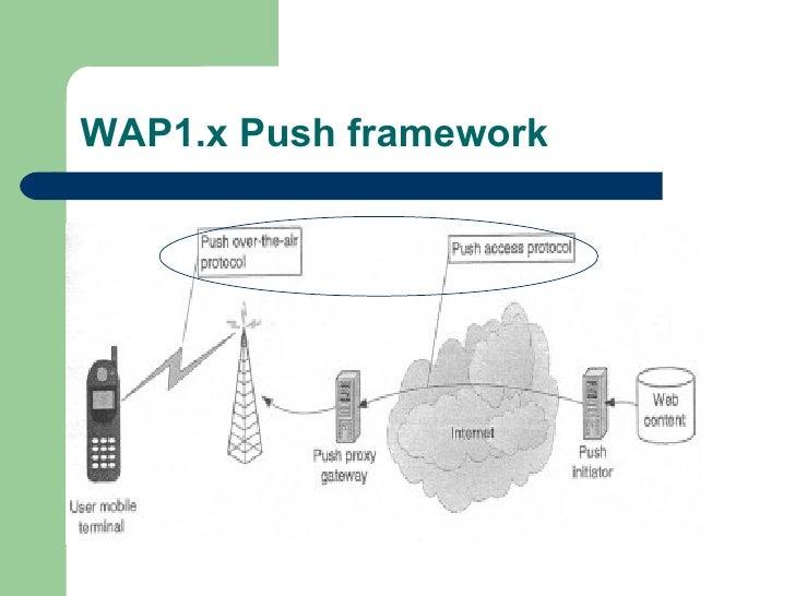 WAP1.x Push framework