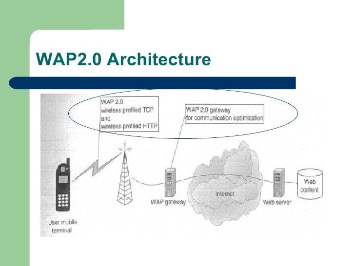 WAP2.0 Architecture