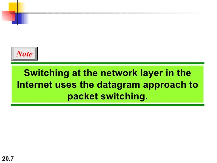 datagram packet switching animation - DriverLayer Search ... Datagram Packet Switching