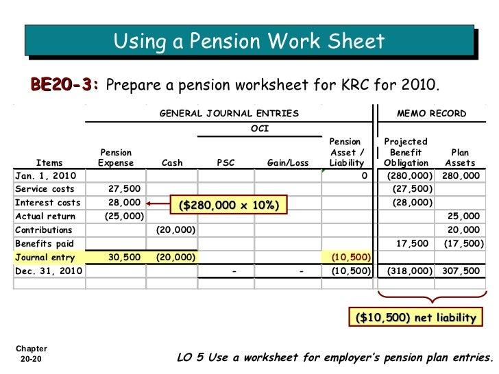 Ch20 – Pension Worksheet