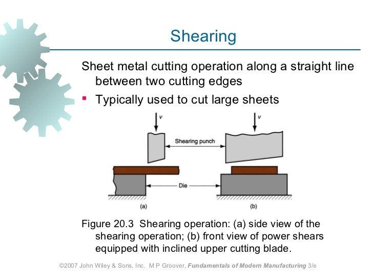 sheet cutting calculator