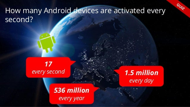How many Android devices are activated every second? 17 every second 1.5 million every day 536 million every year QUIZ
