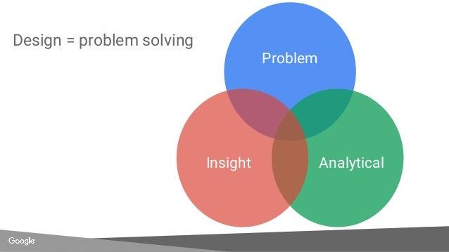 Design = problem solving Problem AnalyticalInsight