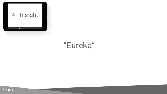 "4 Insight ""Eureka"""