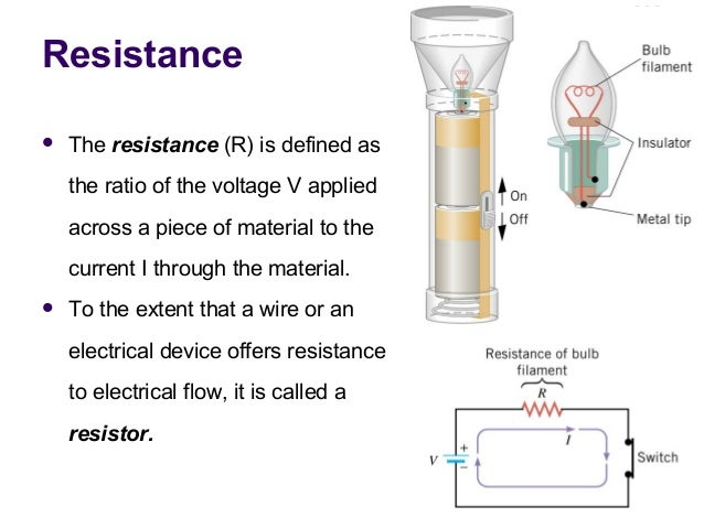resistance definition physics the - photo #4